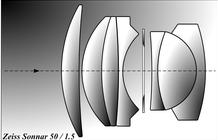 Sonnar 50mm F1.5