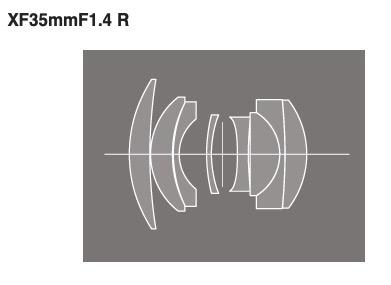 XF35mmF1.4レンズ構成